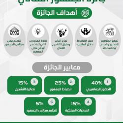 ماجد عبدالله متحدثًا في جامعة جدة